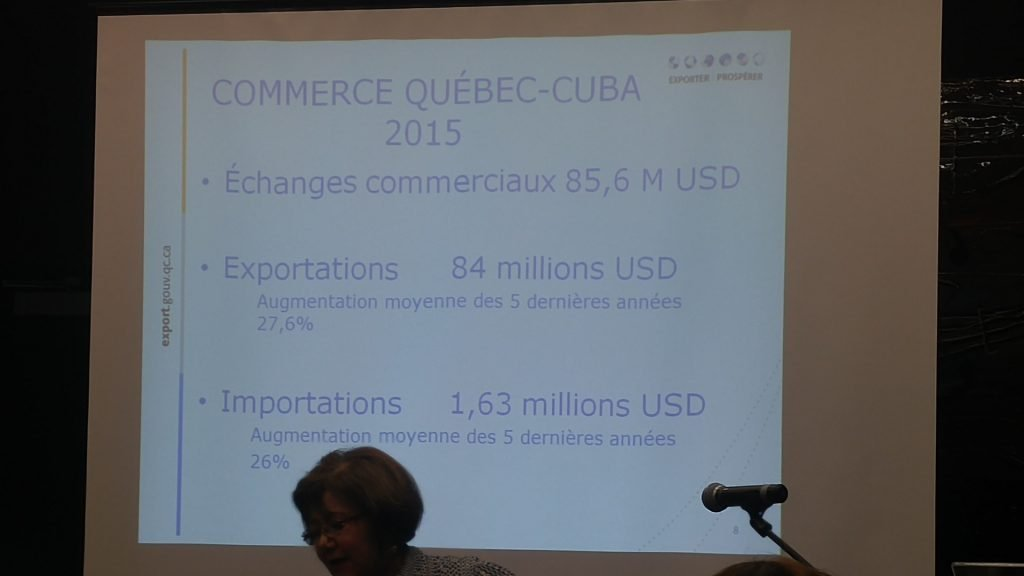 Cuban market and business opportunities chambre of for Chambre commerce canada